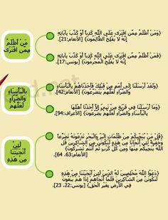 متشابهات سورة الأنعام ١