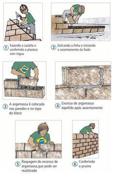Levantando parede alvenaria