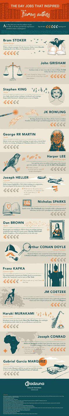 The Day Jobs That Inspired Famous Authors #infographic