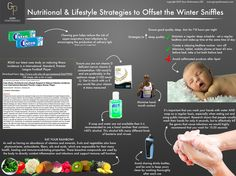 Nutritional strategies for winter sniffles.