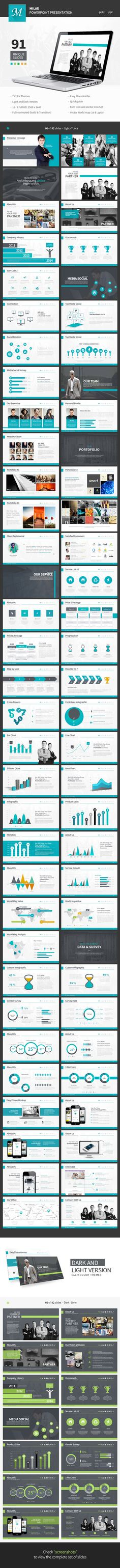 Milad - Powerpoint Presentation (PowerPoint Templates)