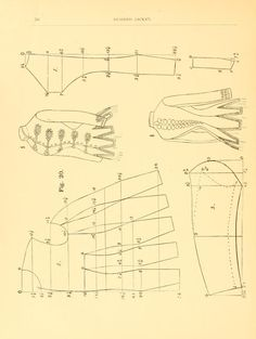 1884 Braided Jacket Pattern Handbook on dress and cloak cutting by Hecklinger
