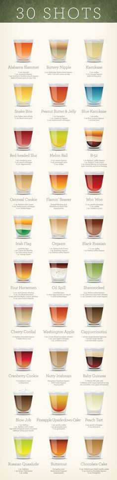 Shots you have not heard of (should have been titled 30 shots we all know, here's how to make them!)