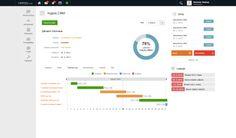 Již brzy dočkají projekty v Hypos CRM nové podoby. Přibude časová osa úkolů a infografika s naplněným rozpočtem.