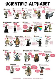 Historieta/History in comics - Scientific Alphabet This resource is presented as. Physical Science, Science Art, Science For Kids, Science And Nature, Science Experiments, Science Classroom, Teaching Science, Science Education, Professor Pesquisador