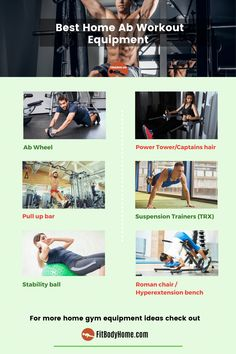 Do you want to shape your abs at home? Learn what the most beneficial ab workout equipment to strengthen your midsection are. Best Home Workout Equipment, Best Ab Workout, Fitness Equipment, Fun Workouts, At Home Workouts, Suspension Trainer, Ab Roller, Body Weight Training, Best Abs