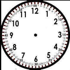 Kellopohja, myös minuutit