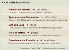 """Steve Hardy (2005). The Creative Generalist: http://changethis.com/manifesto/show/19.CreativeGeneralist   """"Wander and Wonder. Synthesize and Summarize. Link and Leap. Mix and Match. Experience and Empathize."""" #creativity"""