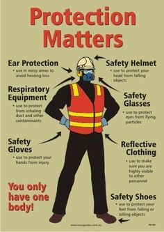 Health and safety Gears - Sağlık Health And Safety Poster, Safety Posters, Safety Slogans, Safety Quotes, Safety Talk, Safety Pictures, Workplace Safety Tips, Safety Management System, Safety Topics