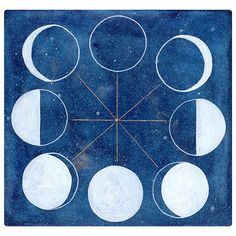 Moon Phase Chart Print. Moon Chart Watercolor by CreativeIngrid