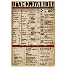 Survival Life Hacks, Survival Tips, Survival Skills, Diy Home Repair, Mechanical Design, Knowledge Is Power, The More You Know, Useful Life Hacks, Emergency Preparedness