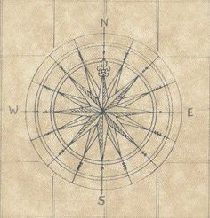 Compass... I would actually love this as a tattoo!!