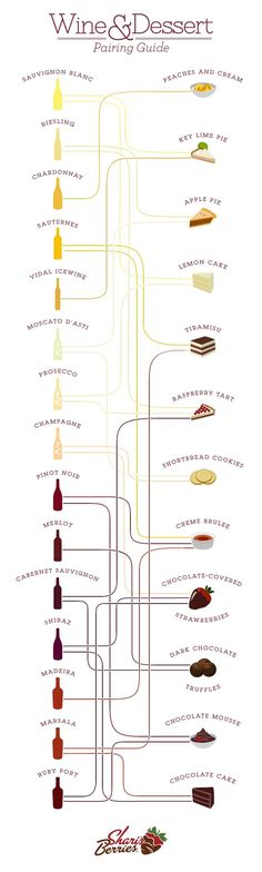 Brandy and Wine. Invaluable Tips For Learning More About Wine. Everywhere you look, there is wine. Still, wine can be a frustrating and confusing topic. If you are ready to simplify the puzzle of wine, start here. Wine Tasting Party, Wine Parties, Wein Poster, Mets Vins, Think Food, Cheese Party, Wine Cheese, In Vino Veritas, Wine Time