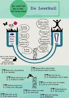 Werkboek mindset - de leerkuil -