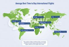 airline tickets international
