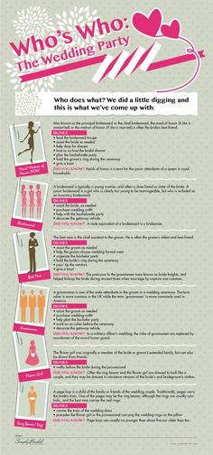 {Wedding Planning 101}: The Wedding Party: Find out who's who and what they do. Feel free to share and comment.