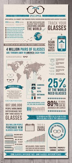 This is an infoposter for a nonprofit organization that provides glasses to people in developing countries.  I chose it because I hope to get involved with non-profit PR.  I liked the simplistic color scheme and the repetition of maps and glasses to effectively communicate the purpose communicated.