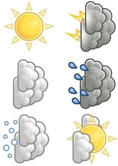 Preschool weather - Bild vädersymboler Bilder som kan användas i skolan Bild 9956 Weather For Kids, Preschool Weather, Weather Symbols For Kids, Preschool Printables, Preschool Worksheets, Educational Activities, Preschool Activities, Teaching Kids, Kids Learning
