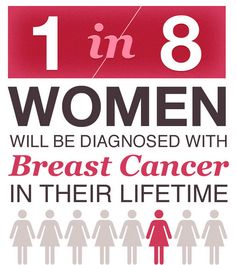 http://hellodollface.com/2013/10/breast-cancer-facts/