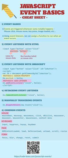 Javascript Beginner's Tutorial – Basic Events - Code Boxx Web Design Websites, Web Design Quotes, Web Design Tips, Web Design Tutorials, Online Web Design, Coding Websites, Computer Coding, Computer Programming, Computer Science