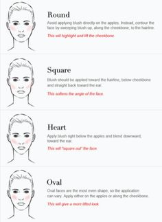 HOW TO APPLY CHOOSE AND APPLY BLUSH. pin now and read later.
