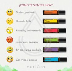 Emociones Roll On Mezclas Doterra Diffuser, Doterra Essential Oils, Essential Oil Blends, Diffuser Blends, Natural Oils, Herbalism, Tips, Ideas, Spirituality