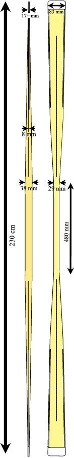 Dimensions of Greenland paddle