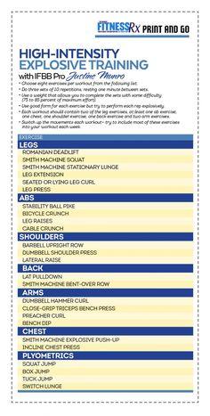 High Intensity 4 Week Transformation Plan - Explosive Training With Justine Munro Gym Training Program, Training Plan, Weight Training, Workout Programs, Hiit Program, Training Workouts, Triathlon Training, Running Training, Trail Running