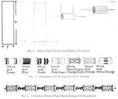 making paper beads - Google Search