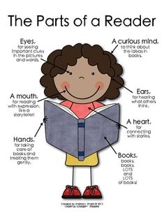 Poster:  The Parts of a Reader {Deeper Skin Tones}  $1.00