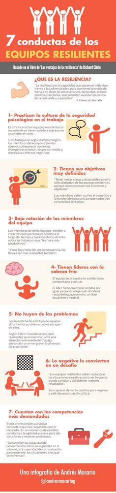 7 conductas de equipos los resilientes Infografia Andres Macario