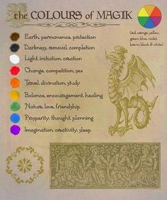 Colours Of Magick