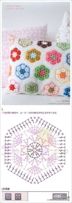 Ideas For Crochet Granny Square Diagram African Flowers Crochet Motifs, Crochet Diagram, Crochet Chart, Crochet Squares, Crochet Stitches, Crochet Granny, Granny Squares, Crochet African Flowers, Crochet Flower Patterns