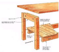 Videos But you don t need all that much of it Update We added 20 more workbench plans You can see