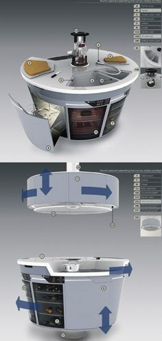 ForRealPhotos.com: The future of the Kitchens