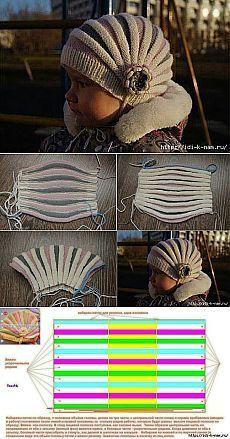 КАК СВЯЗАТЬ ДЕТСКУЮ ШАПОЧКУ (укороченными рядами) autour du tissu déco enfant paques bébé déco mariage diy et crochet Baby Hats Knitting, Knitting For Kids, Baby Knitting Patterns, Knitted Hats, Crochet Patterns, Crochet Beanie, Crochet Hats, Bonnet Crochet, Free Crochet