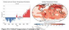 Scientists Leak Study on Global Heating Impact b4 Trump can Suppress it - https://www.juancole.com/2017/08/scientists-heating-suppress.html