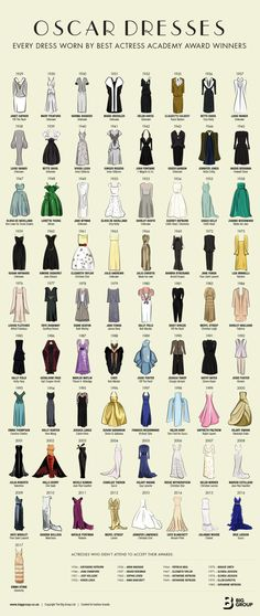 """The design covers it all, from Janet Raynor's """"Off the Rack"""" dress at 1929's ceremony to Emma Stone's glittery Givenchy look from this year. 