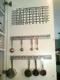 This converted pantry door offers a spot to hang measuring cups and spoons.  I love the conversion  measuring chart.  What a great idea.  Photo posted on DIY Network website.