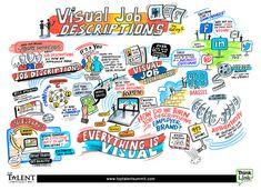 Graphic Recording – Thinklink Graphics