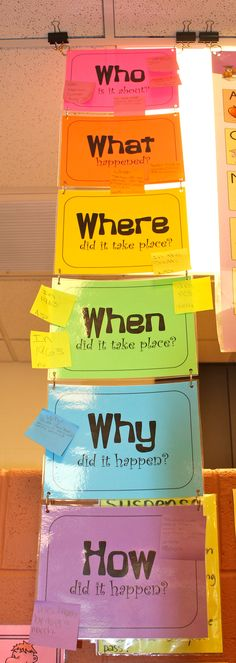 The 5 Ws and How. Students used color coded post its to place on the sign when reading different stories.