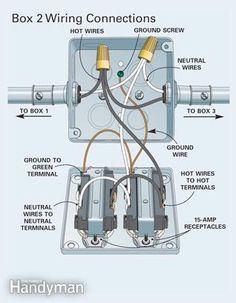 Super Wiring An Multiple Outlet Basic Electronics Wiring Diagram Wiring Cloud Venetioscosaoduqqnet