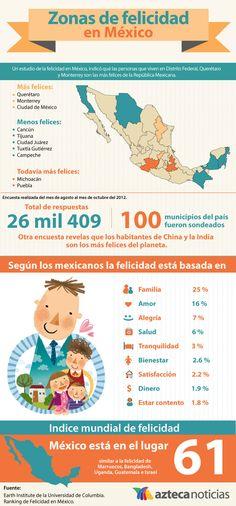 Zonas de felicidad en México