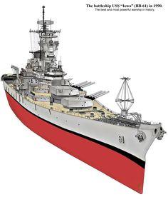 Battleship USS IOWA (BB 61)