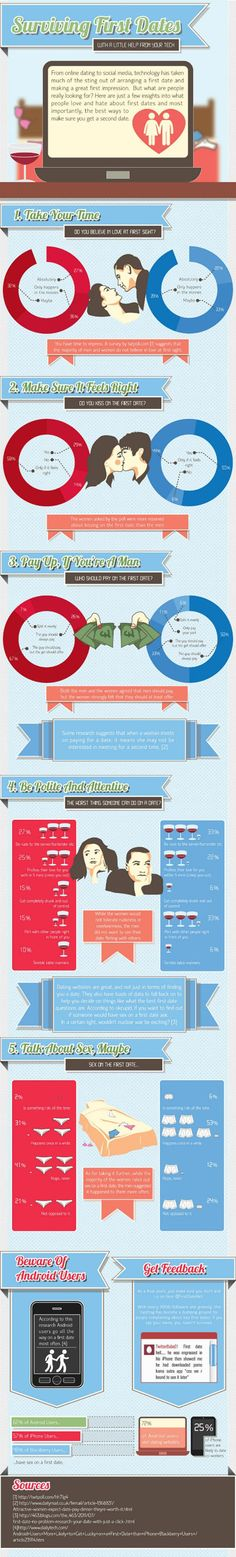 First Date Survival Guide - Infographic