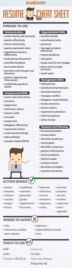 resume cheat sheet for any of my buddies who may need it infographic