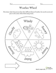 Weather Wheel (FREE) Use this free weather wheel to aid in daily weather patterning. Print this and place at a science center to prepare for full class data collection. Next Generation Science Standards Weather Like Today, Daily Weather, Todays Weather, Speech Language Therapy, Speech And Language, Next Generation Science Standards, English Activities, Data Collection, Science Education