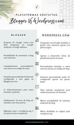Blogger ou wordpress.com: qual é a melhor plataforma gratuita para blogs