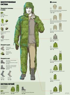 Military Personnel, Military Army, Bioshock, Camouflage, Moisturizer, Layers, Underwear, How To Remove, Survival Gear