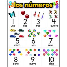 """Numerals and Spanish number words are illustrated with colorful photographs of objects to count. Back of chart features reproducible activities, subject information, and helpful tips. 17"""" x 22"""" classr"""